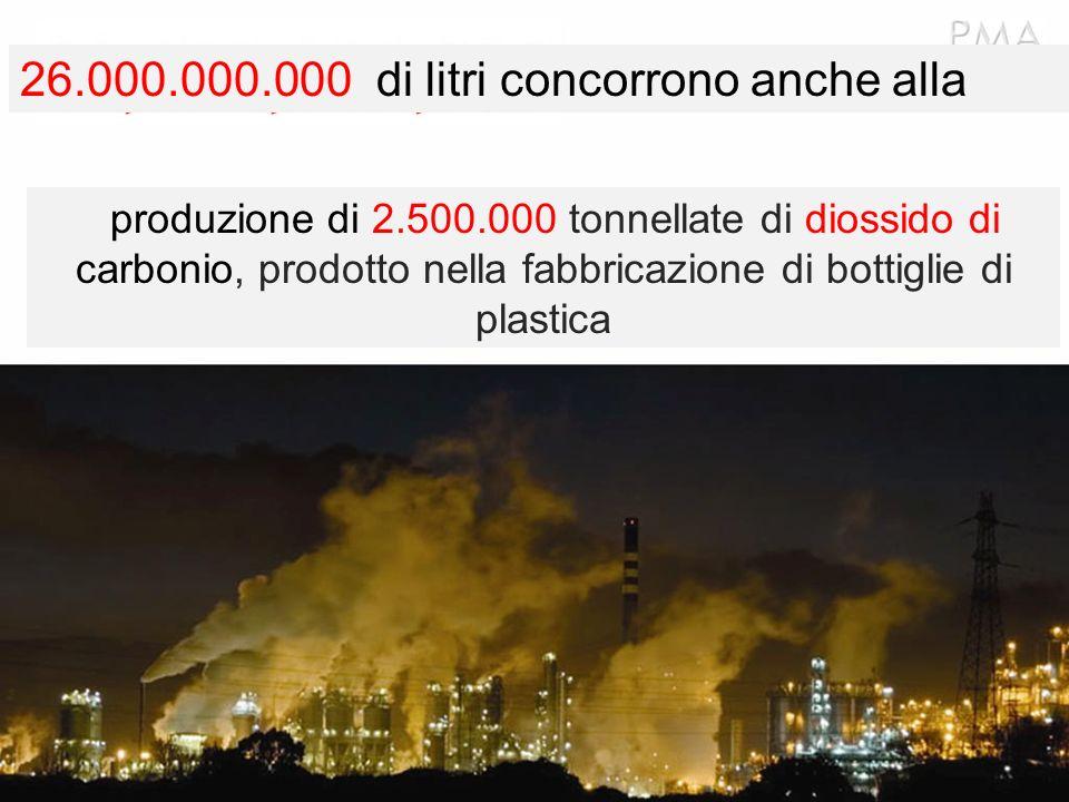 26.000.000.000 di litri concorrono anche alla