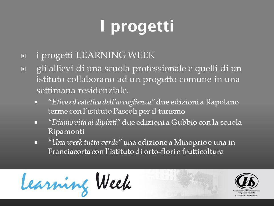 I progetti i progetti LEARNING WEEK