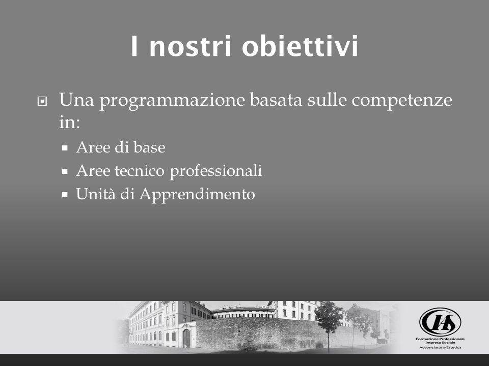 I nostri obiettivi Una programmazione basata sulle competenze in:
