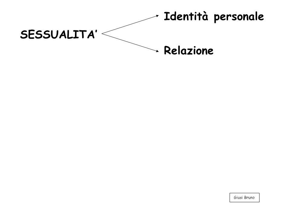 Identità personale SESSUALITA' Relazione Giusi Bruno