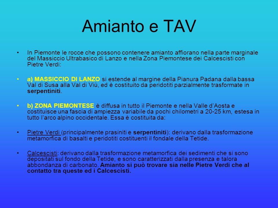 Amianto e TAV