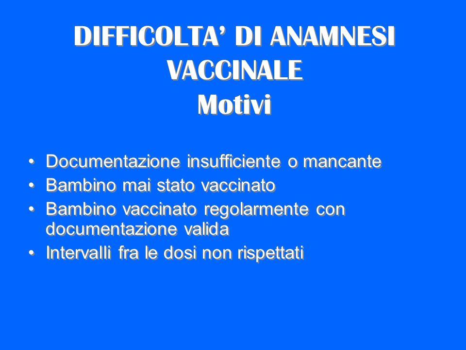 DIFFICOLTA' DI ANAMNESI VACCINALE Motivi