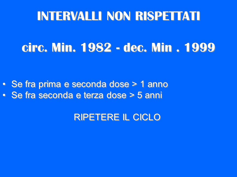 INTERVALLI NON RISPETTATI circ. Min. 1982 - dec. Min . 1999