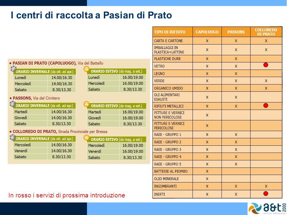 I centri di raccolta a Pasian di Prato