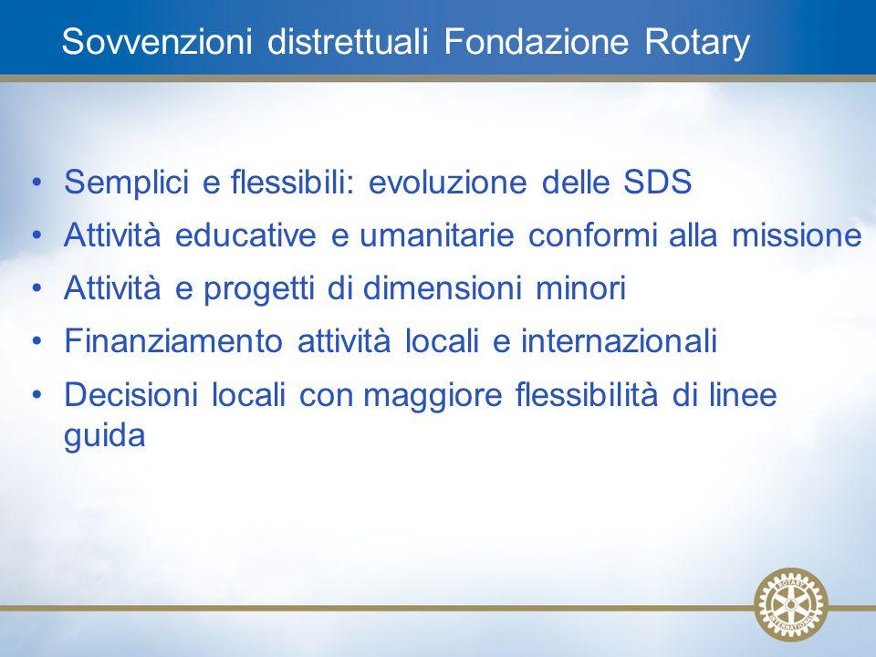 Sovvenzioni distrettuali Fondazione Rotary