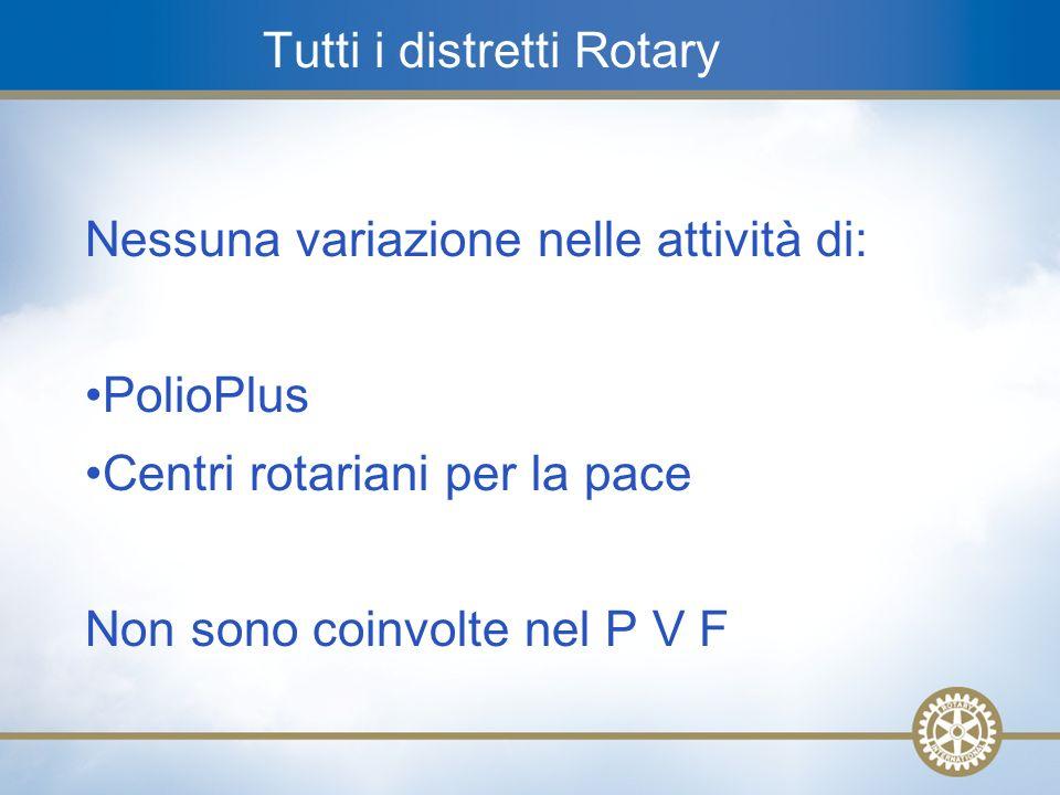 Tutti i distretti Rotary