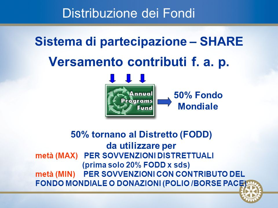 Distribuzione dei Fondi