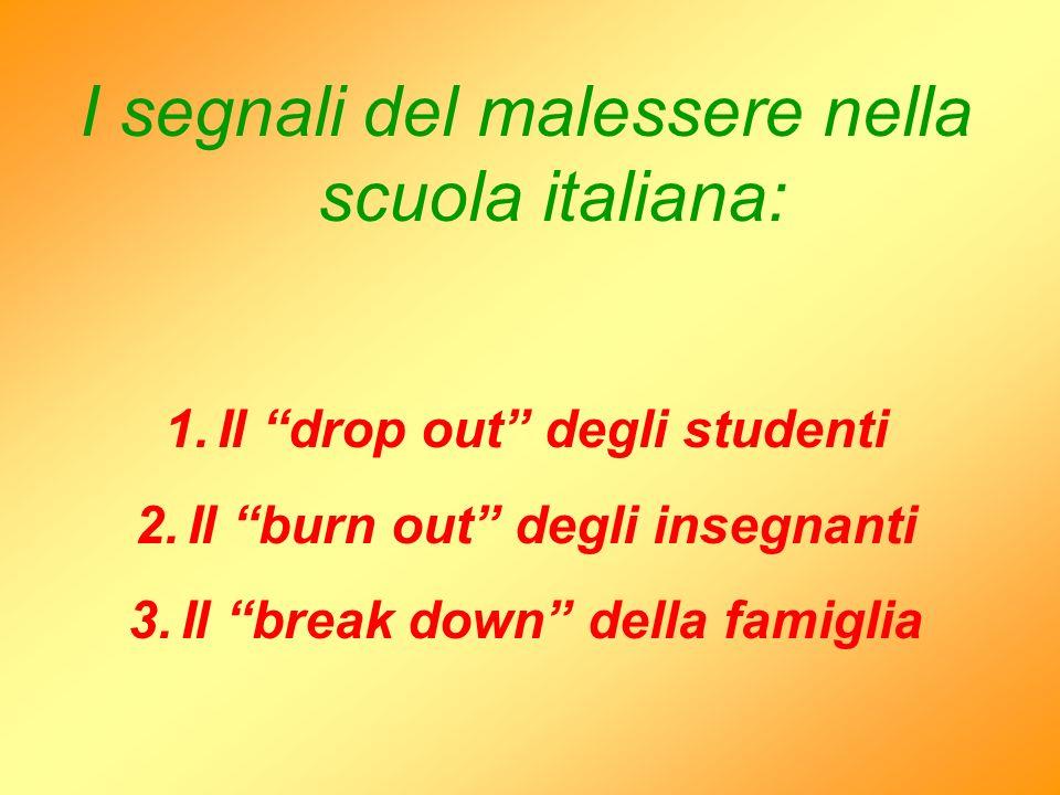 I segnali del malessere nella scuola italiana: