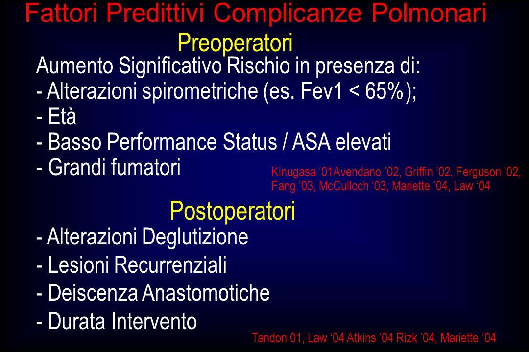 Fattori Predittivi Complicanze Polmonari Preoperatori