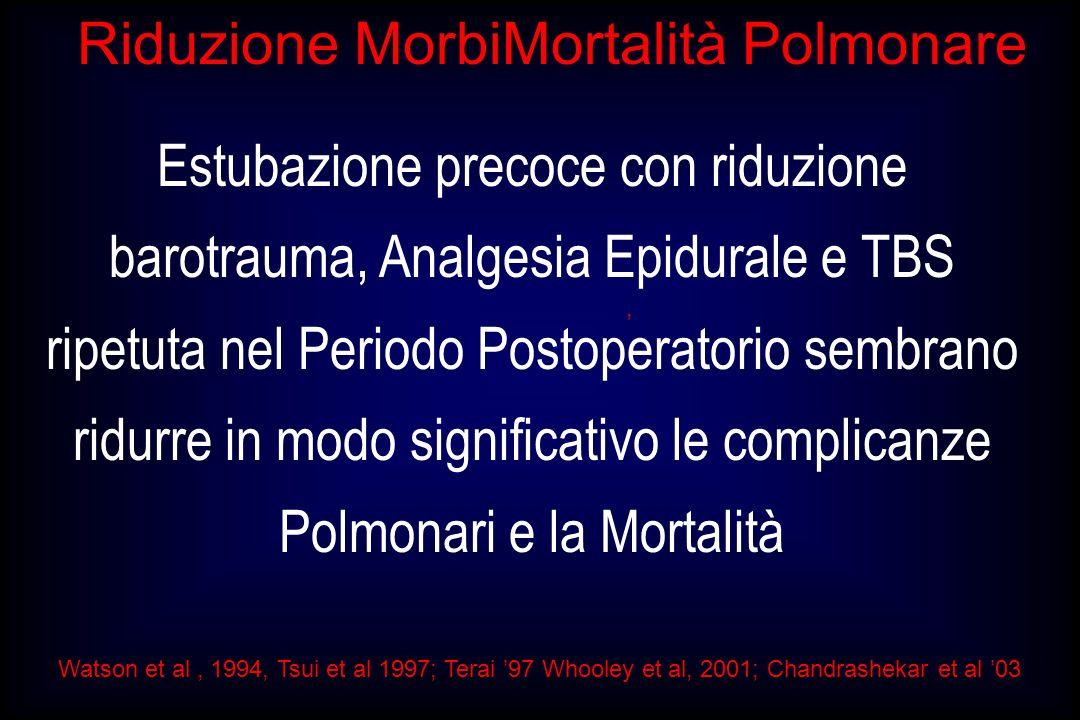 Riduzione MorbiMortalità Polmonare