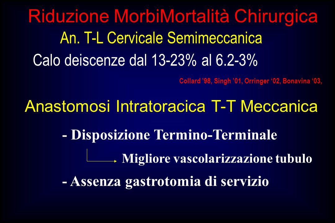 Anastomosi Intratoracica T-T Meccanica