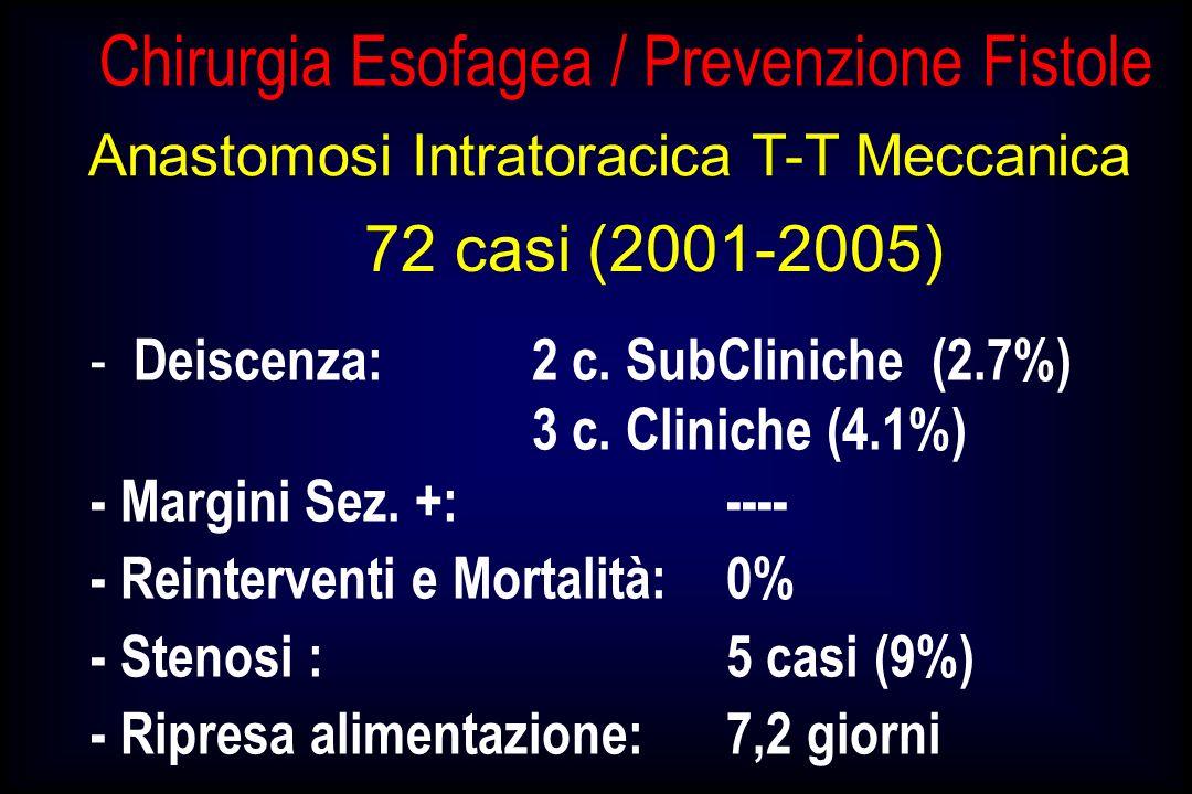 Chirurgia Esofagea / Prevenzione Fistole