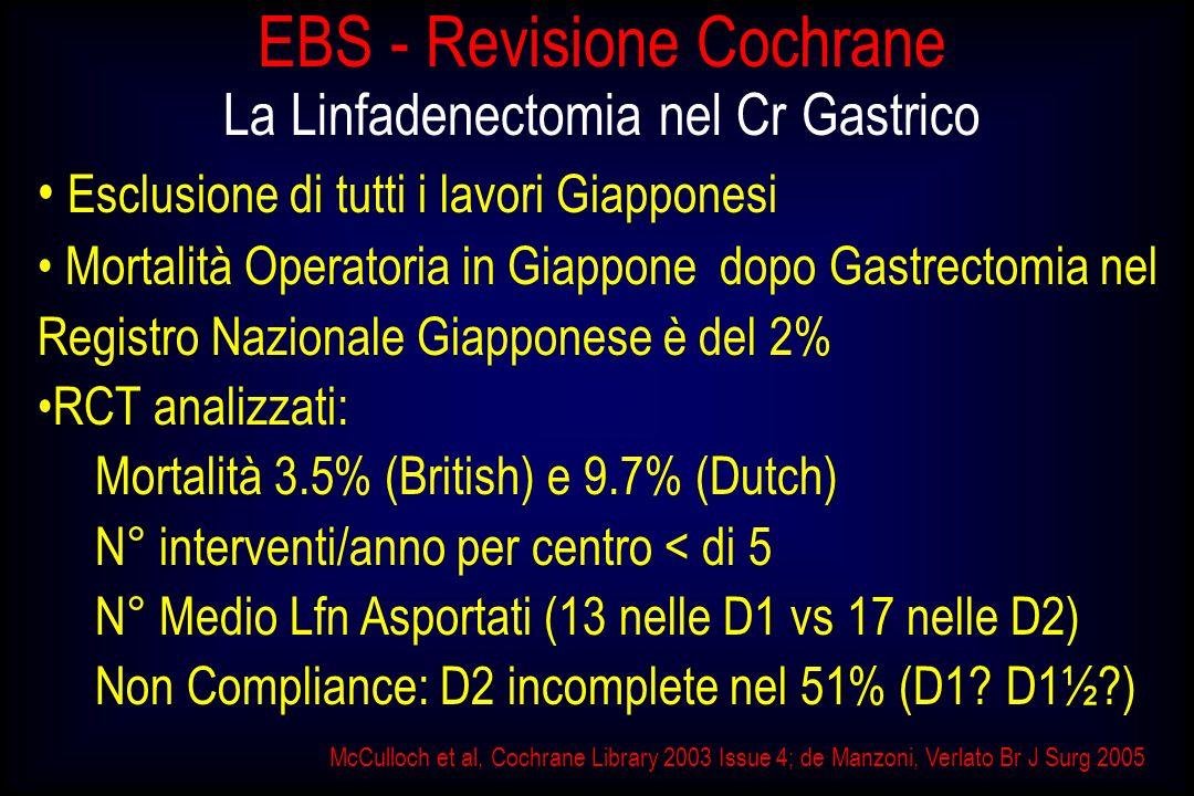 EBS - Revisione Cochrane