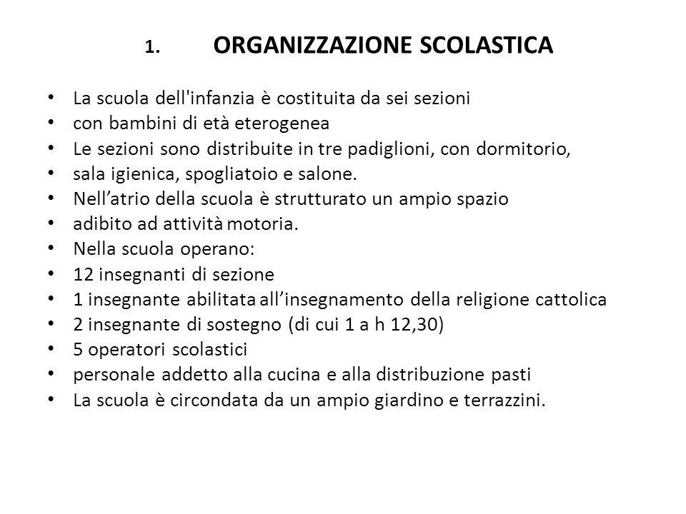 1. ORGANIZZAZIONE SCOLASTICA
