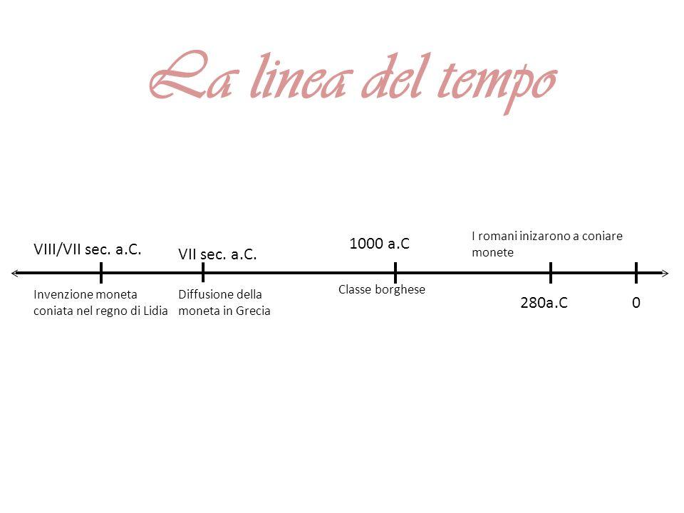 La linea del tempo 1000 a.C VIII/VII sec. a.C. VII sec. a.C. 280a.C