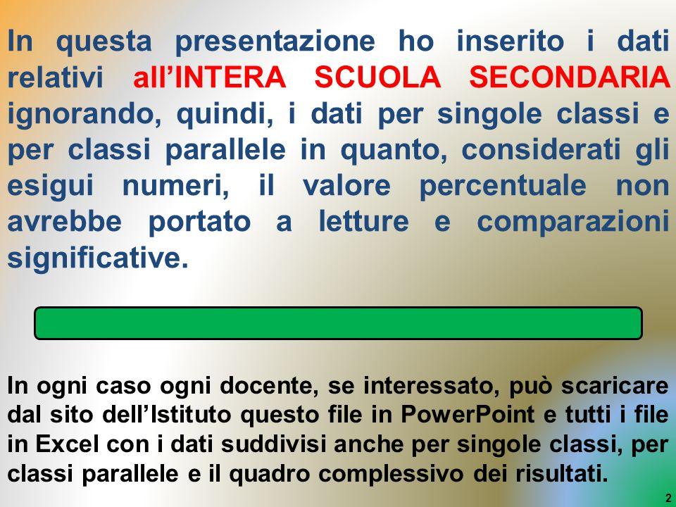 In questa presentazione ho inserito i dati relativi all'INTERA SCUOLA SECONDARIA ignorando, quindi, i dati per singole classi e per classi parallele in quanto, considerati gli esigui numeri, il valore percentuale non avrebbe portato a letture e comparazioni significative.
