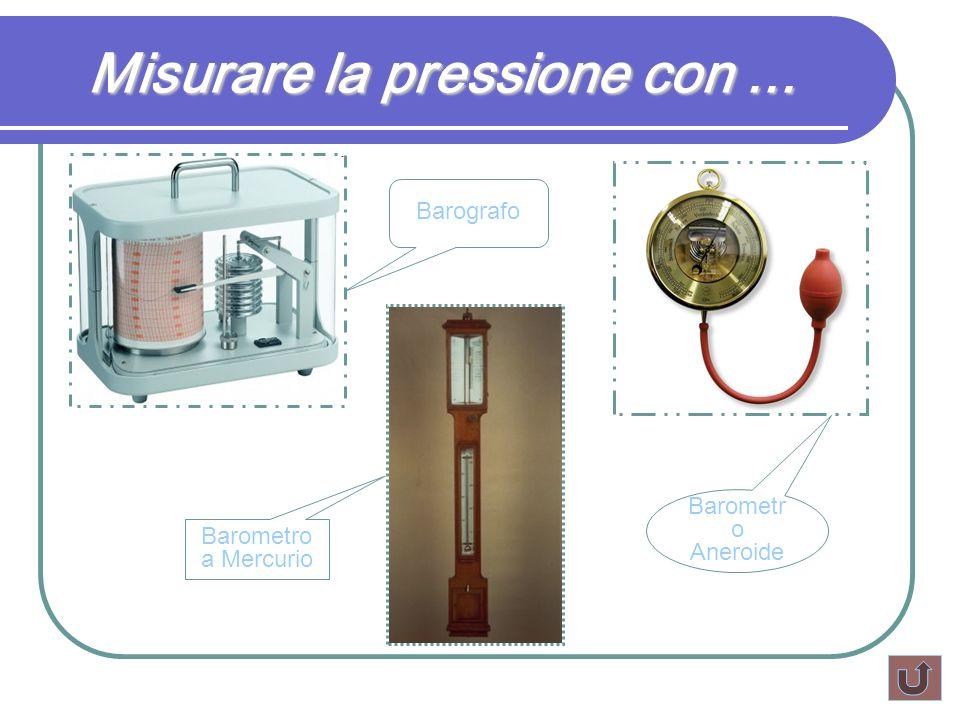 Misurare la pressione con ...