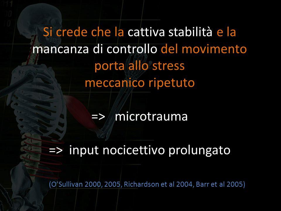 Si crede che la cattiva stabilità e la mancanza di controllo del movimento porta allo stress meccanico ripetuto => microtrauma => input nocicettivo prolungato