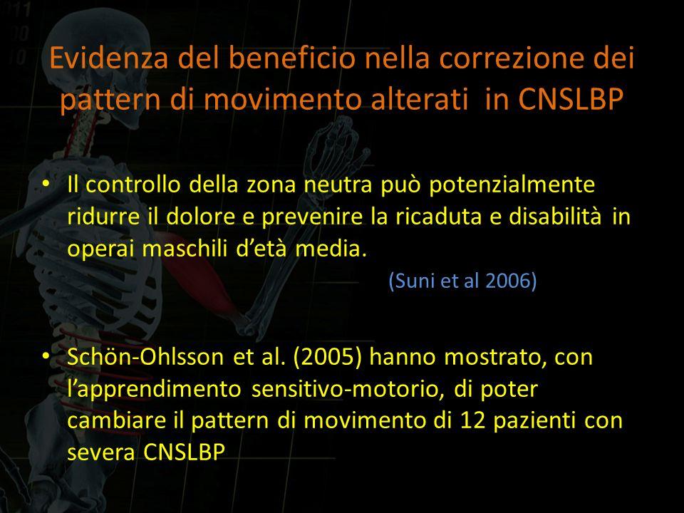 Evidenza del beneficio nella correzione dei pattern di movimento alterati in CNSLBP