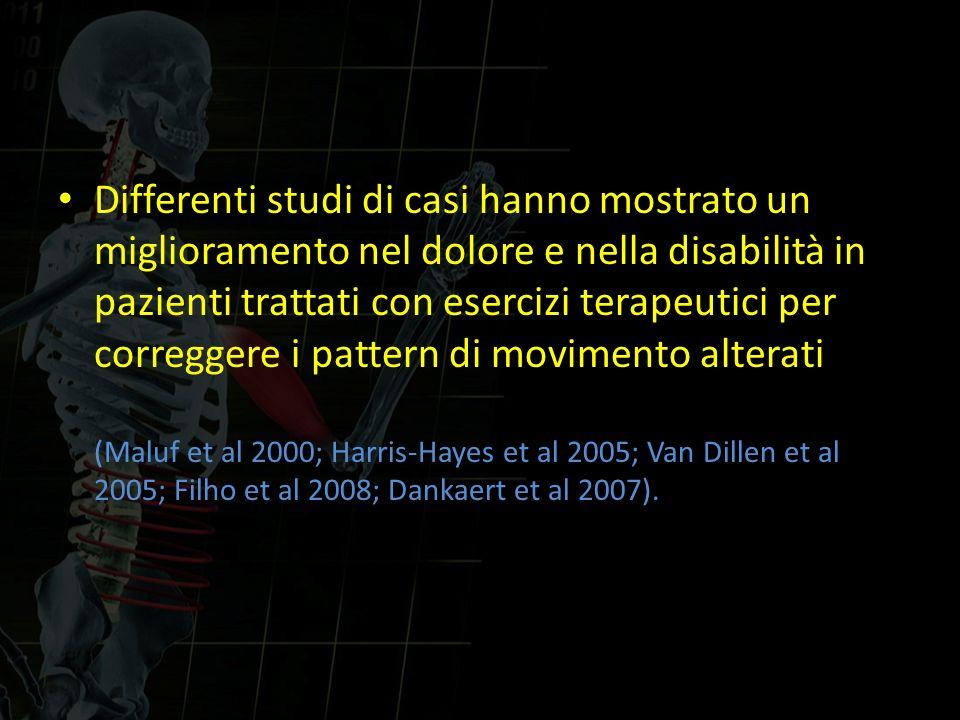 Differenti studi di casi hanno mostrato un miglioramento nel dolore e nella disabilità in pazienti trattati con esercizi terapeutici per correggere i pattern di movimento alterati