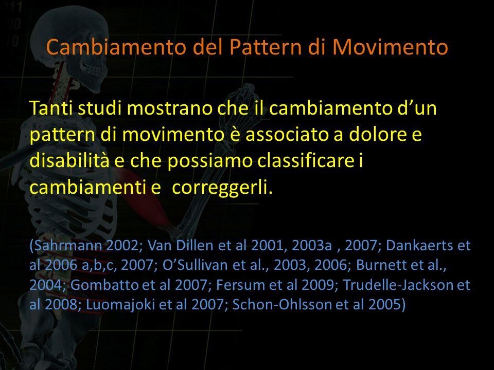 Cambiamento del Pattern di Movimento
