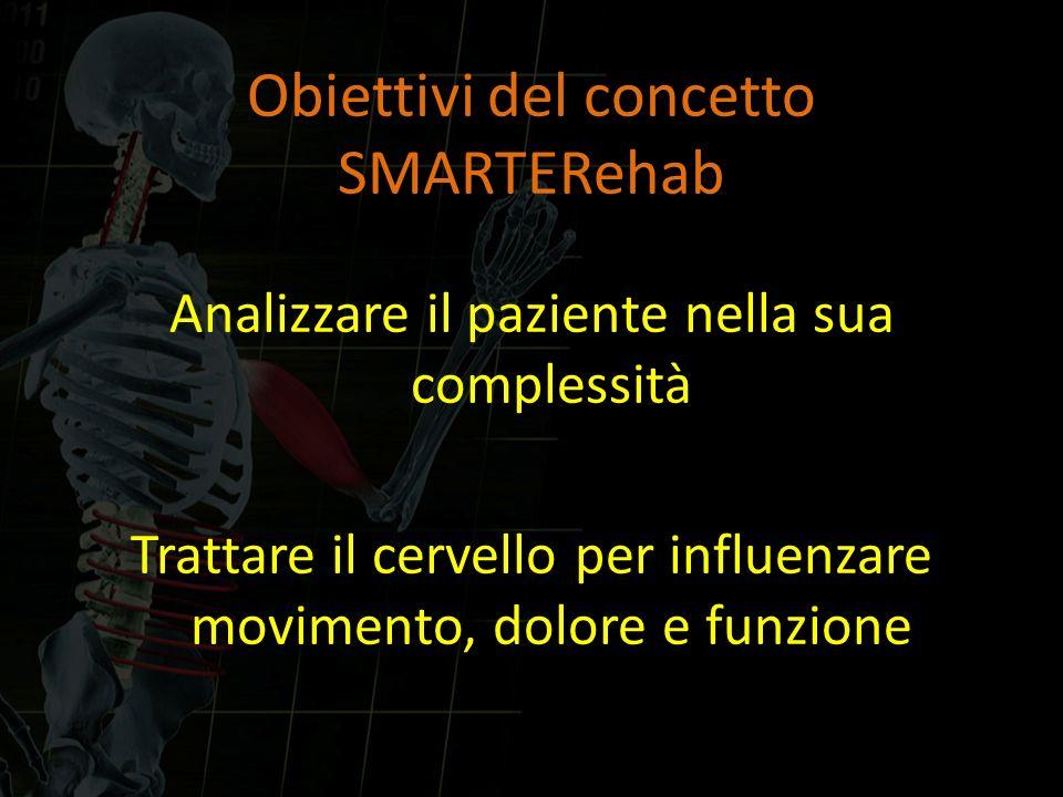 Obiettivi del concetto SMARTERehab
