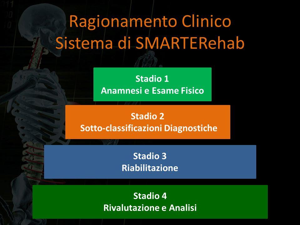 Ragionamento Clinico Sistema di SMARTERehab
