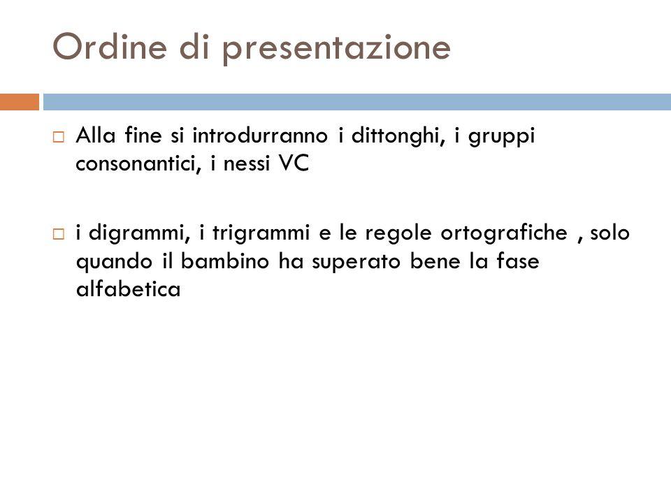 Ordine di presentazione
