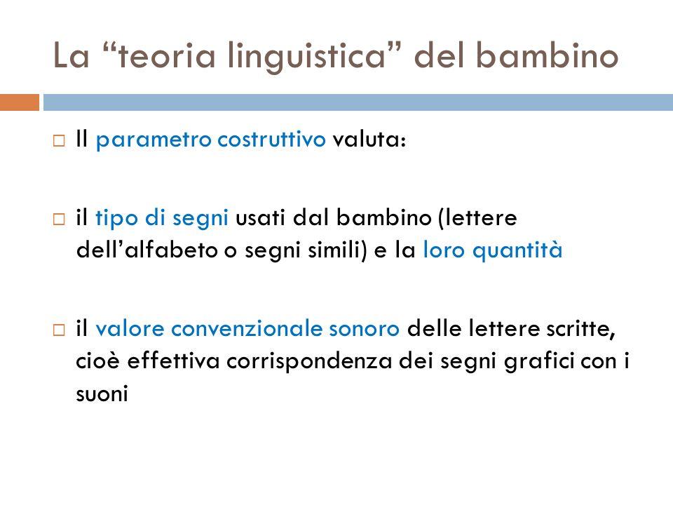 La teoria linguistica del bambino