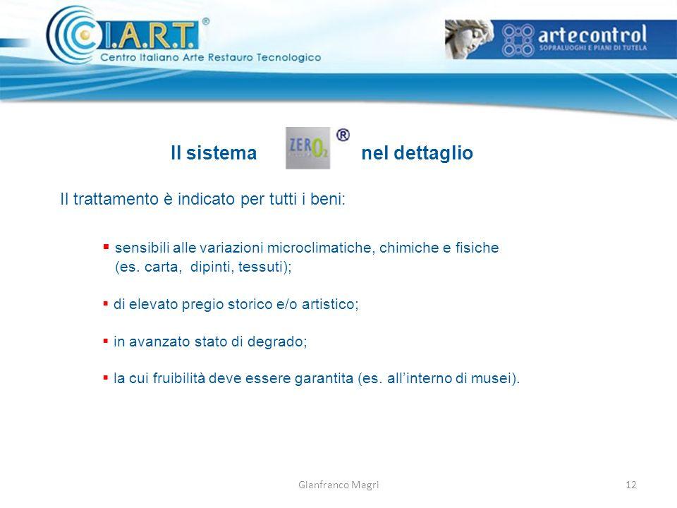 Il sistema nel dettaglio Il trattamento è indicato per tutti i beni:
