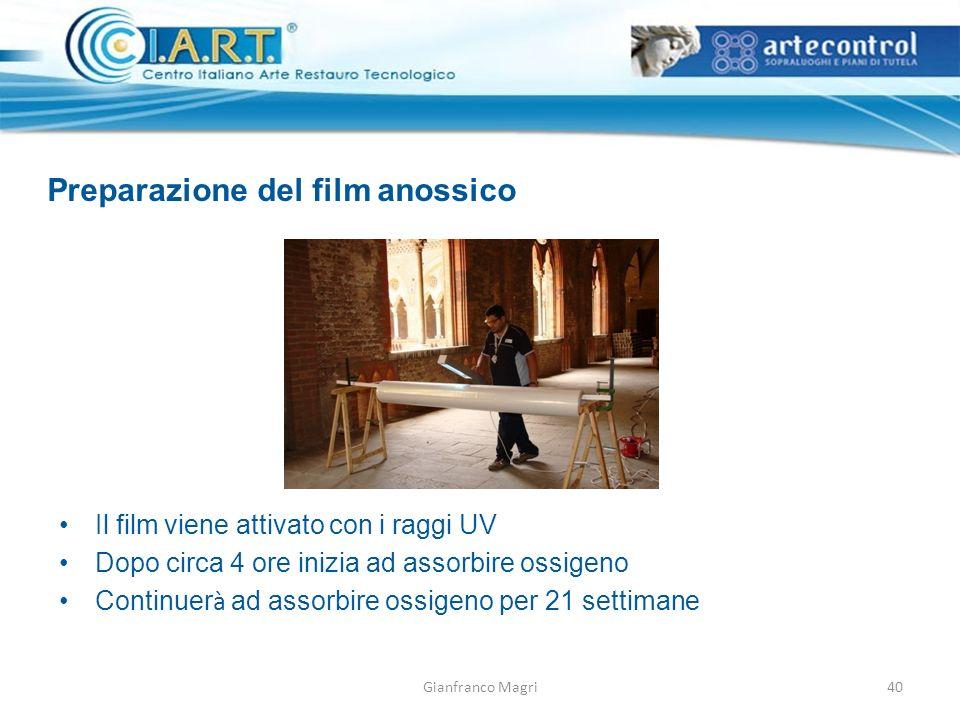 Preparazione del film anossico