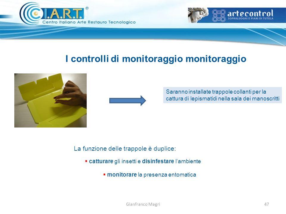 I controlli di monitoraggio monitoraggio