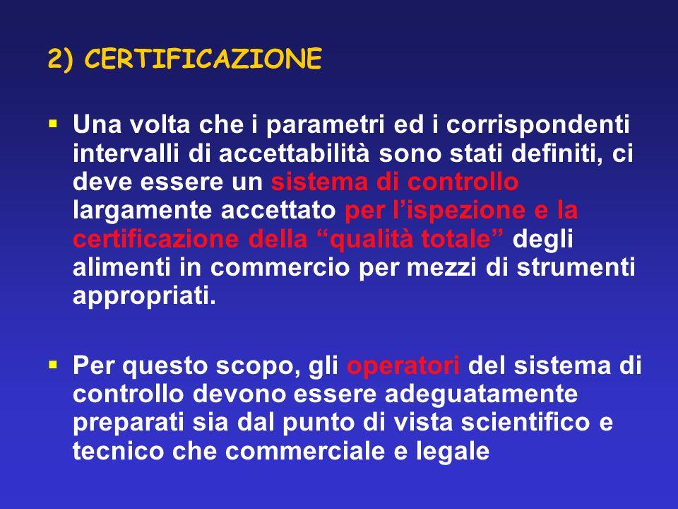 2) CERTIFICAZIONE