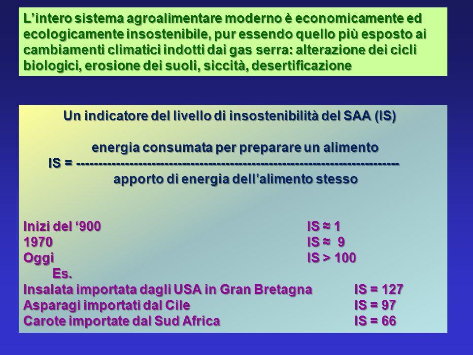 L'intero sistema agroalimentare moderno è economicamente ed ecologicamente insostenibile, pur essendo quello più esposto ai cambiamenti climatici indotti dai gas serra: alterazione dei cicli biologici, erosione dei suoli, siccità, desertificazione