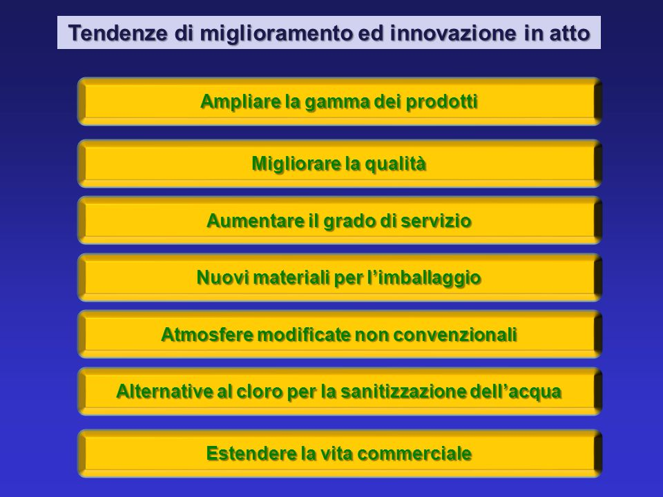 Tendenze di miglioramento ed innovazione in atto
