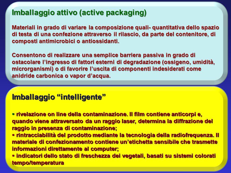 Imballaggio attivo (active packaging)