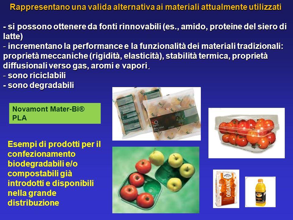 Rappresentano una valida alternativa ai materiali attualmente utilizzati