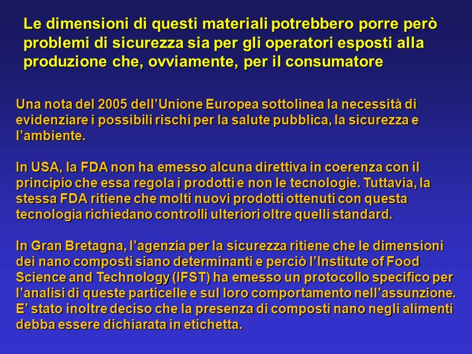 Le dimensioni di questi materiali potrebbero porre però problemi di sicurezza sia per gli operatori esposti alla produzione che, ovviamente, per il consumatore