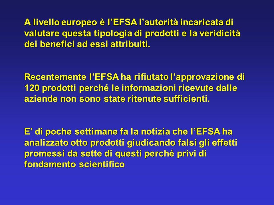 A livello europeo è l'EFSA l'autorità incaricata di valutare questa tipologia di prodotti e la veridicità dei benefici ad essi attribuiti.