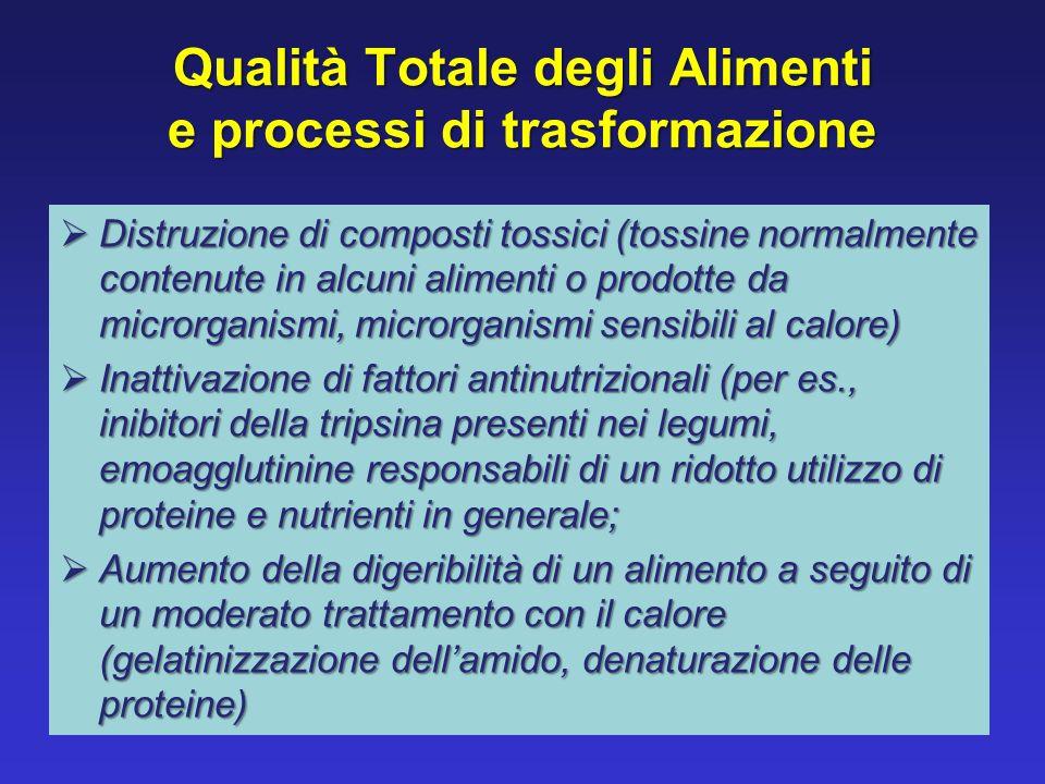 Qualità Totale degli Alimenti e processi di trasformazione