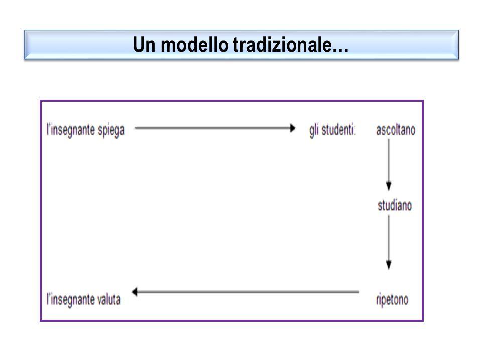 Un modello tradizionale…