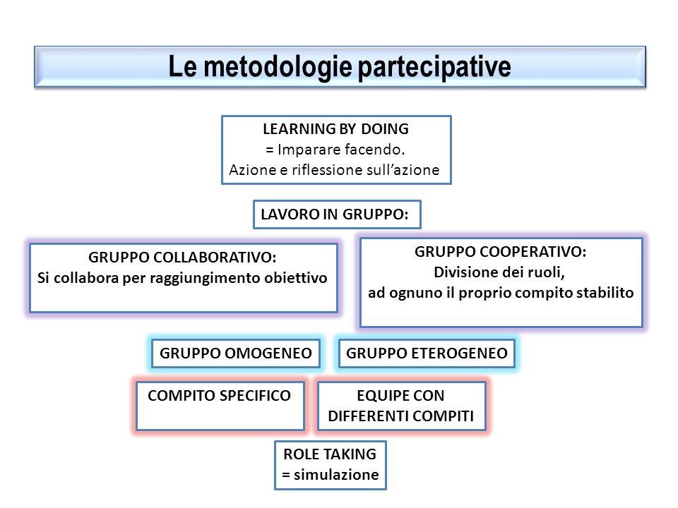 Le metodologie partecipative