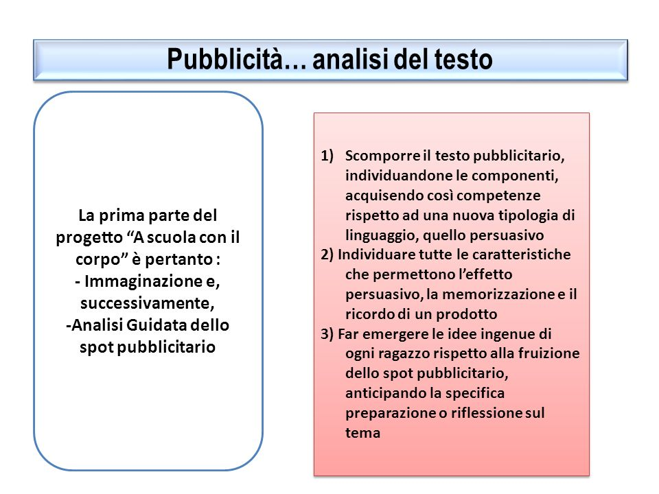 Pubblicità… analisi del testo