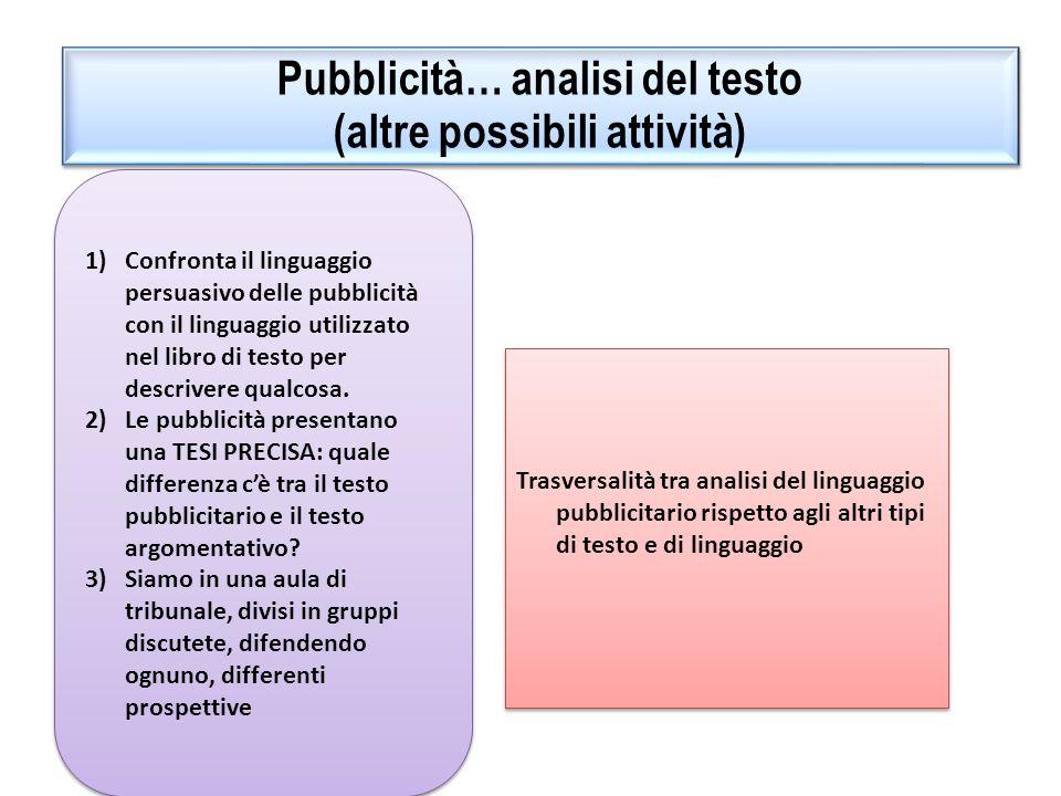 Pubblicità… analisi del testo (altre possibili attività)