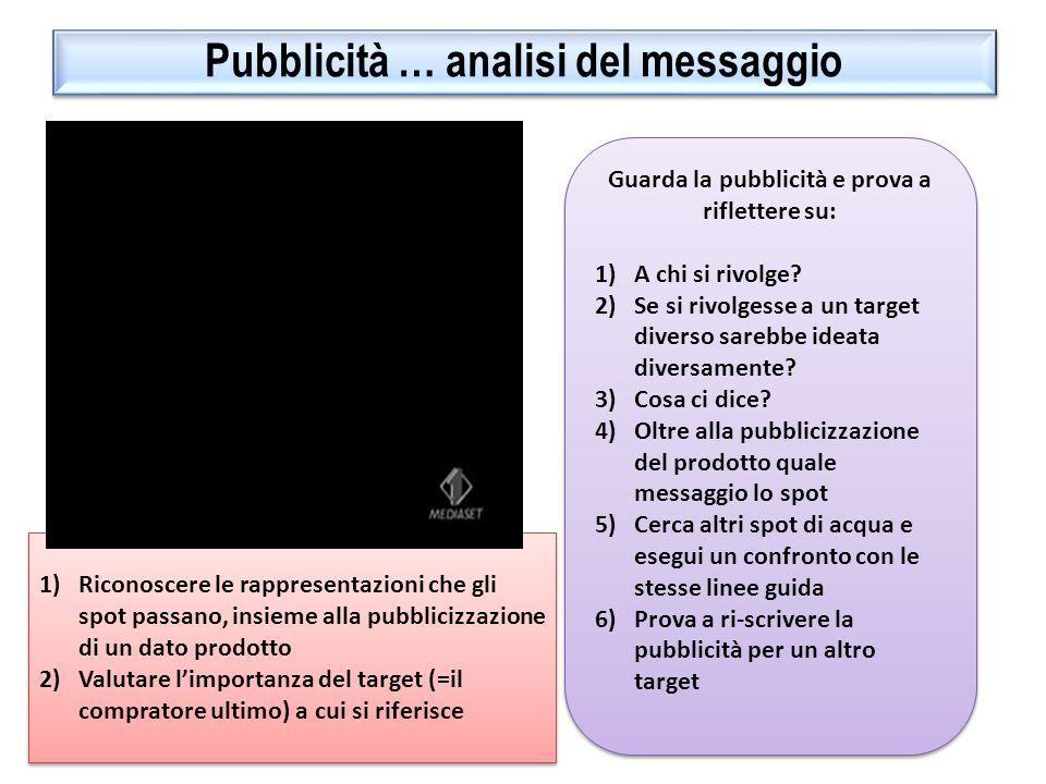 Pubblicità … analisi del messaggio