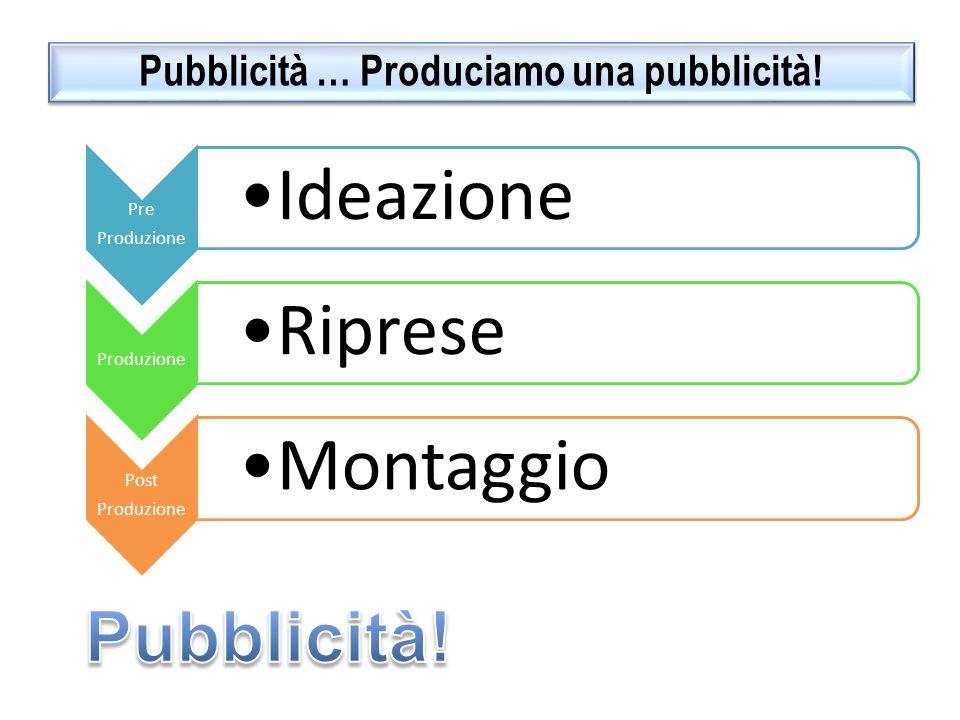 Pubblicità … Produciamo una pubblicità!