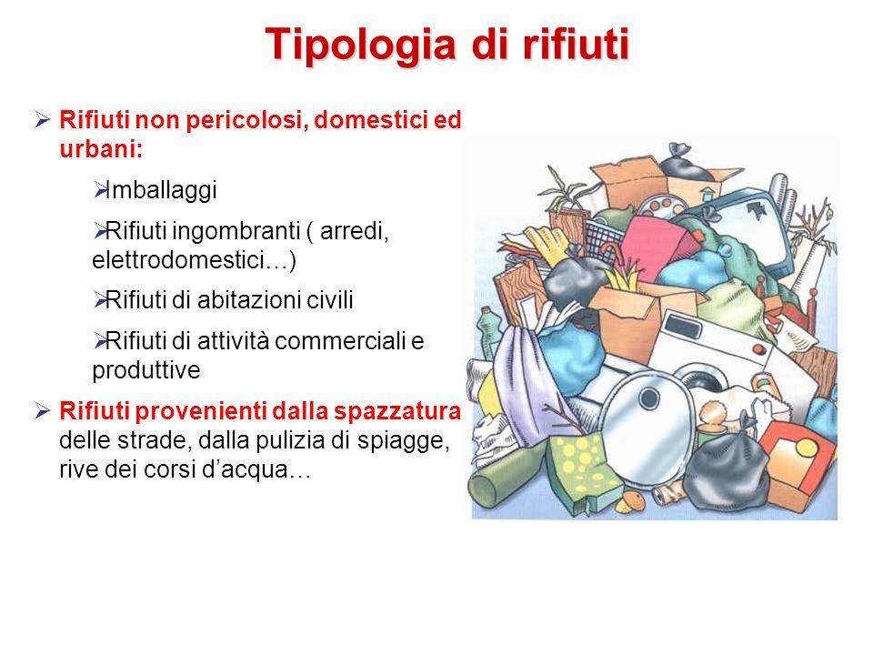 Tipologia di rifiuti Rifiuti non pericolosi, domestici ed urbani:
