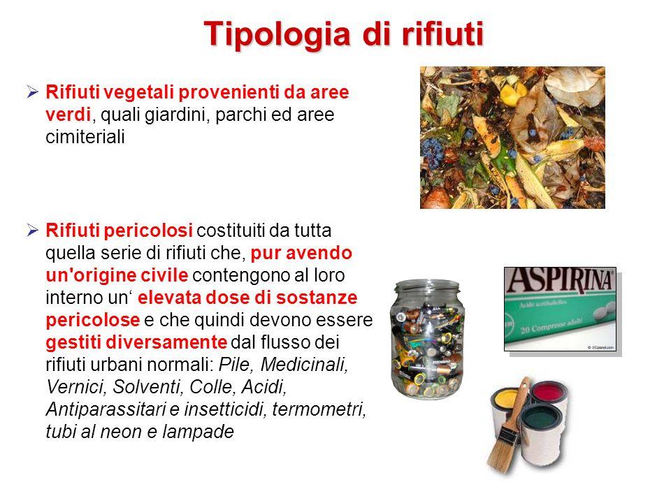 Tipologia di rifiuti Rifiuti vegetali provenienti da aree verdi, quali giardini, parchi ed aree cimiteriali.
