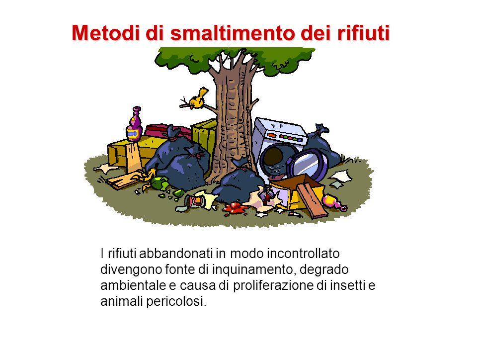 Metodi di smaltimento dei rifiuti