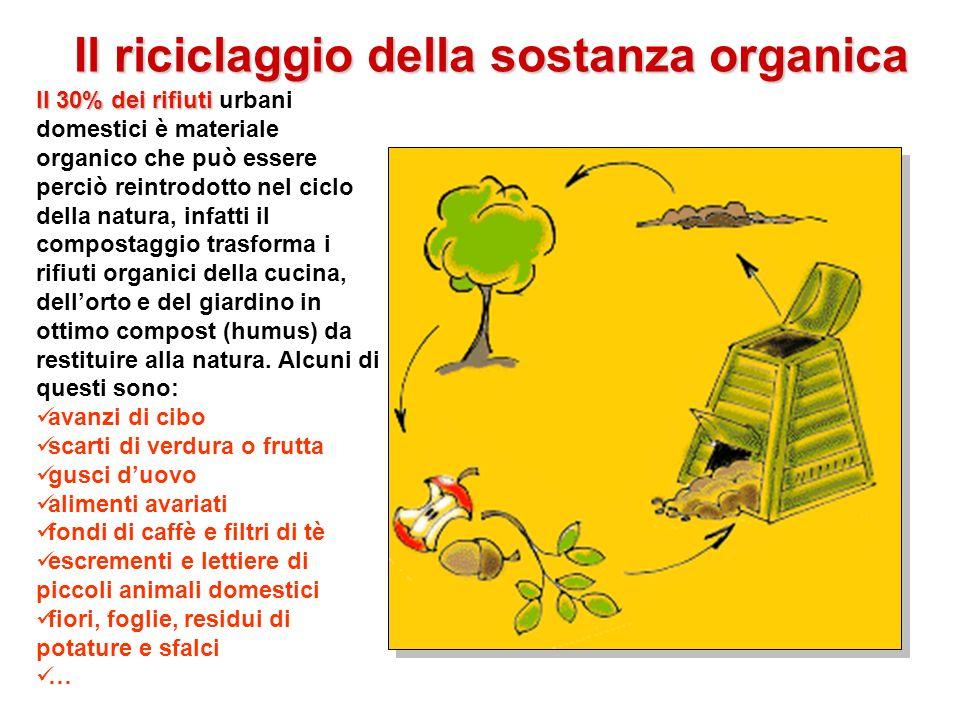 Il riciclaggio della sostanza organica